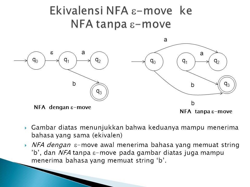  Buat tabel transisi NFA dengan  -move awal  Tentukan  -closure untuk setiap state  Carilah setiap fungsi transisi hasil perubahan dari NFA dengan  - move ke NFA tanpa  -move (kita sebut saja sebagai  ') dimana  ' didapatkan dengan rumus:  '(state, input) =  _closure (  (  _closure(state, input))  Berdasarkan hasil diatas, kita bisa membuat tabel transisi dan diagram transisi dari NFA tanpa  -move yang ekivalen dengan NFA dengan  -move tersebut.