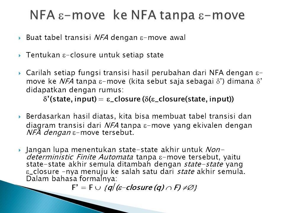  Buat tabel transisi NFA dengan  -move awal  Tentukan  -closure untuk setiap state  Carilah setiap fungsi transisi hasil perubahan dari NFA denga