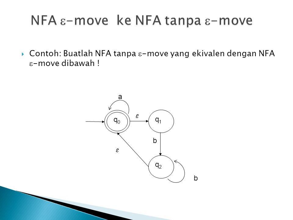  Contoh: Buatlah NFA tanpa  -move yang ekivalen dengan NFA  -move dibawah ! q0q0 q1q1 a b b q2q2  