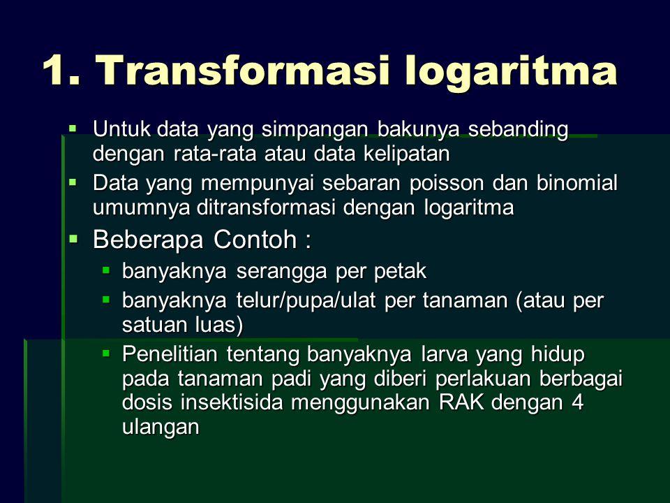1. Transformasi logaritma  Untuk data yang simpangan bakunya sebanding dengan rata-rata atau data kelipatan  Data yang mempunyai sebaran poisson dan