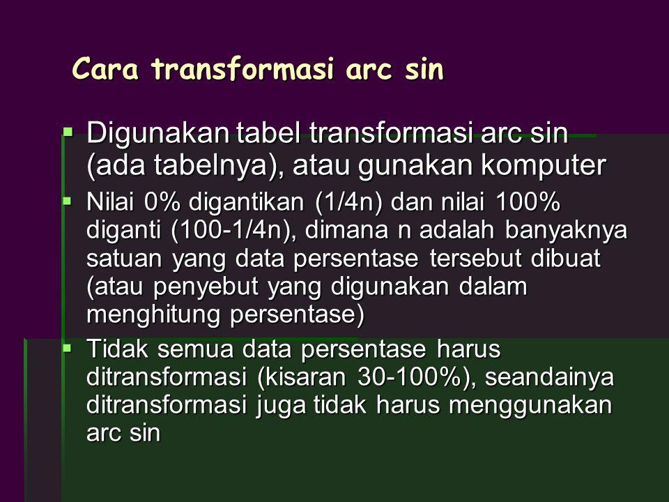 Cara transformasi arc sin  Digunakan tabel transformasi arc sin (ada tabelnya), atau gunakan komputer  Nilai 0% digantikan (1/4n) dan nilai 100% dig