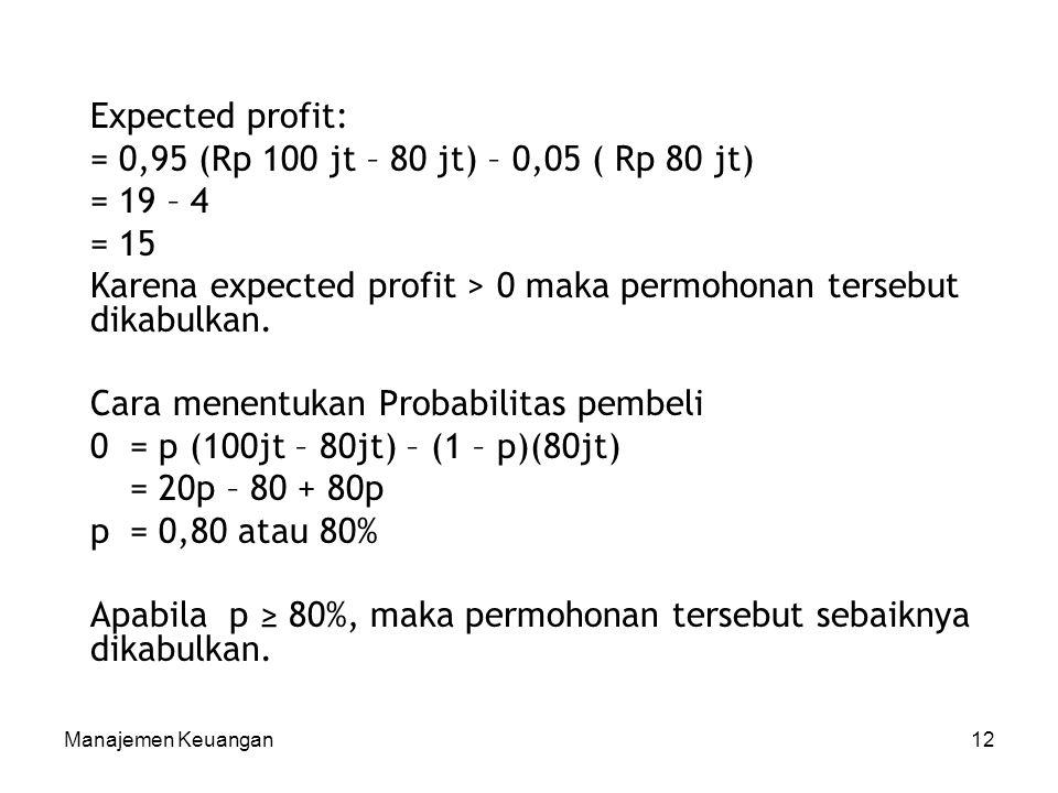 Manajemen Keuangan12 Expected profit: = 0,95 (Rp 100 jt – 80 jt) – 0,05 ( Rp 80 jt) = 19 – 4 = 15 Karena expected profit > 0 maka permohonan tersebut
