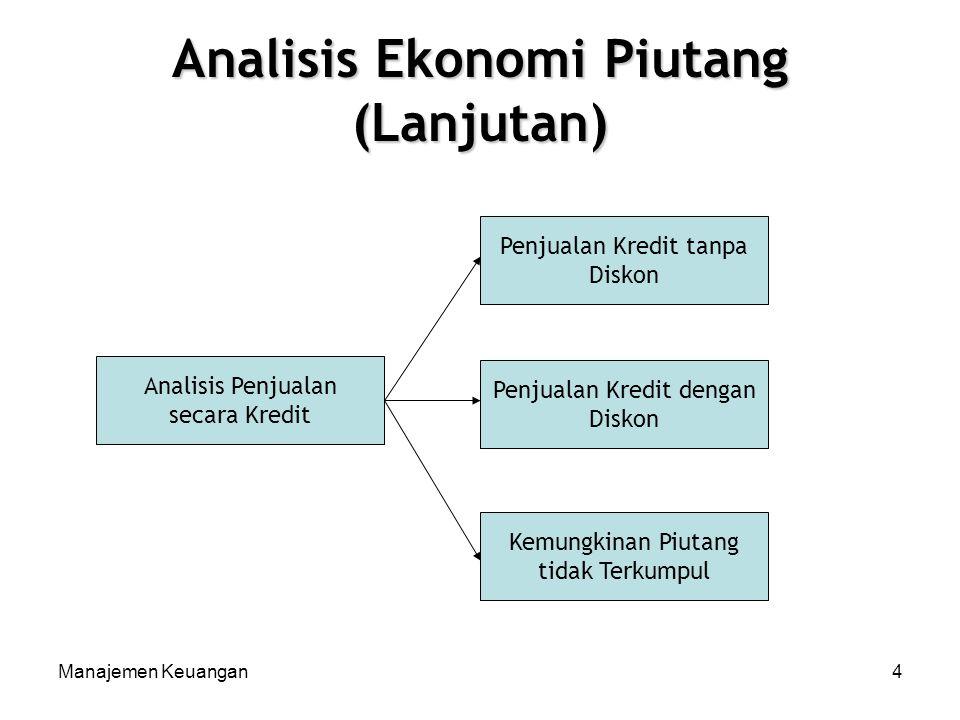 Manajemen Keuangan4 Analisis Ekonomi Piutang (Lanjutan) Analisis Penjualan secara Kredit Penjualan Kredit tanpa Diskon Penjualan Kredit dengan Diskon