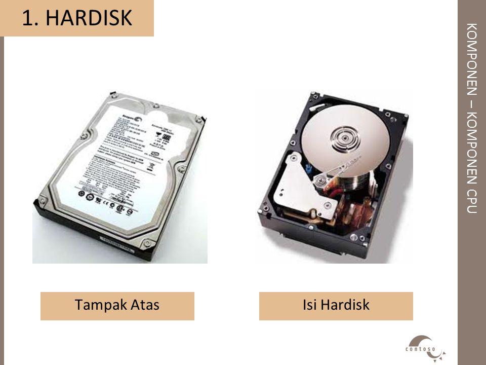 KOMPONEN – KOMPONEN CPU 1. HARDISK Tampak AtasIsi Hardisk