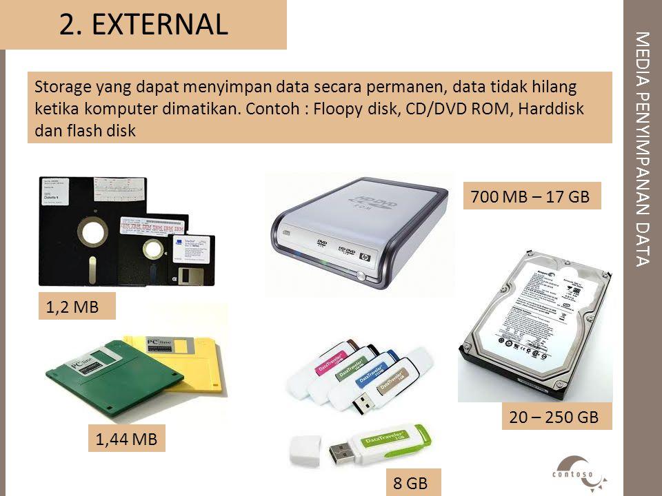 MEDIA PENYIMPANAN DATA 2. EXTERNAL Storage yang dapat menyimpan data secara permanen, data tidak hilang ketika komputer dimatikan. Contoh : Floopy dis