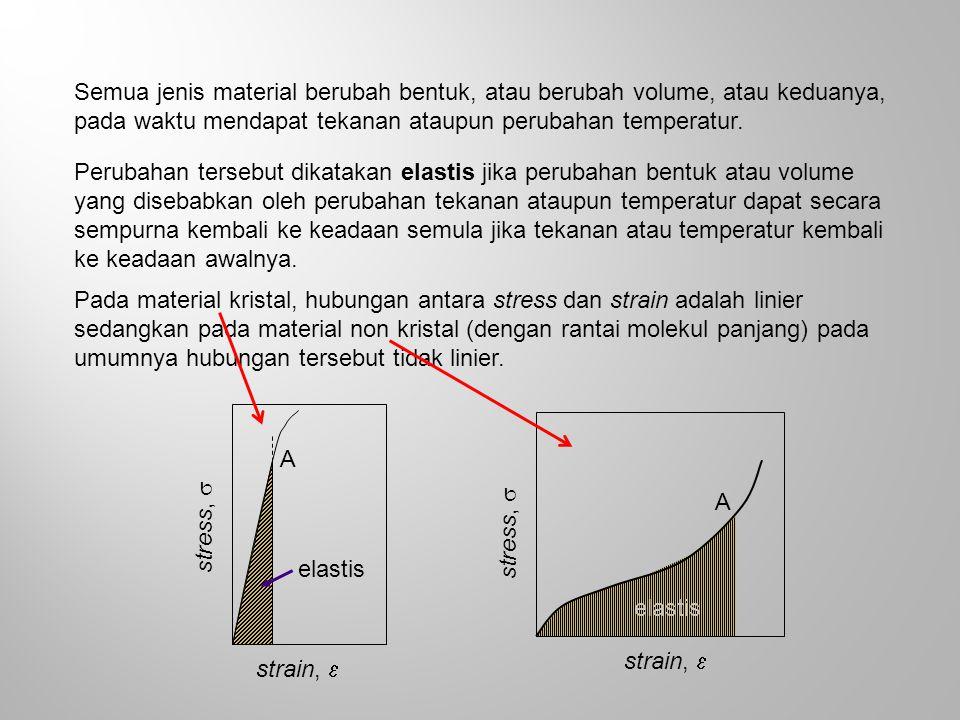 Semua jenis material berubah bentuk, atau berubah volume, atau keduanya, pada waktu mendapat tekanan ataupun perubahan temperatur. Perubahan tersebut