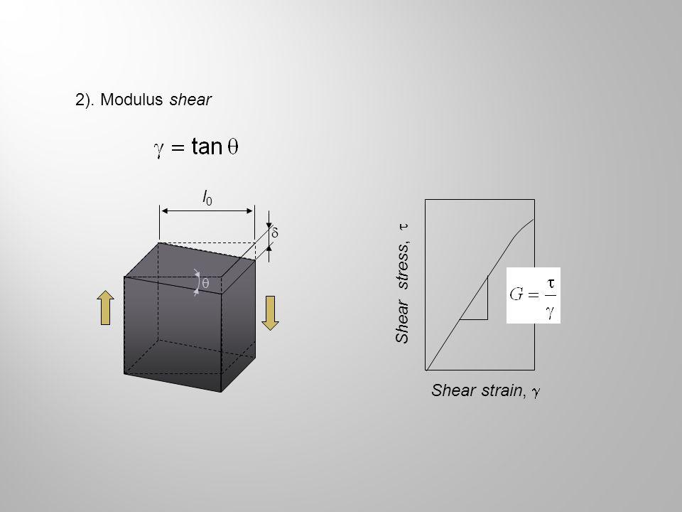 2). Modulus shear Shear strain,  Shear stress,   l0l0 