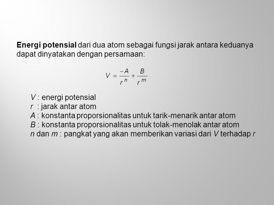 Energi potensial dari dua atom sebagai fungsi jarak antara keduanya dapat dinyatakan dengan persamaan: V : energi potensial r : jarak antar atom A : k