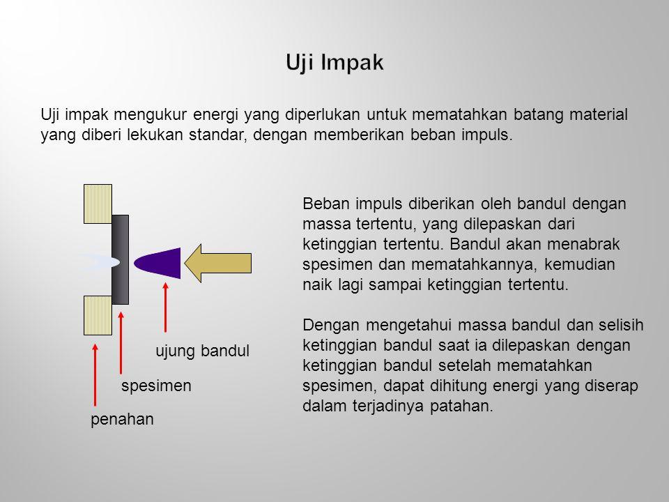 spesimen Uji impak mengukur energi yang diperlukan untuk mematahkan batang material yang diberi lekukan standar, dengan memberikan beban impuls. Beban