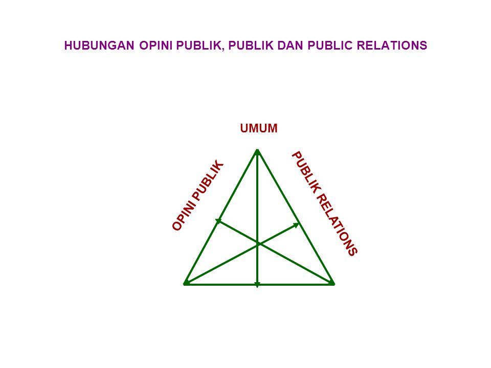 UMUM OPINI PUBLIK PUBLIK RELATIONS HUBUNGAN OPINI PUBLIK, PUBLIK DAN PUBLIC RELATIONS