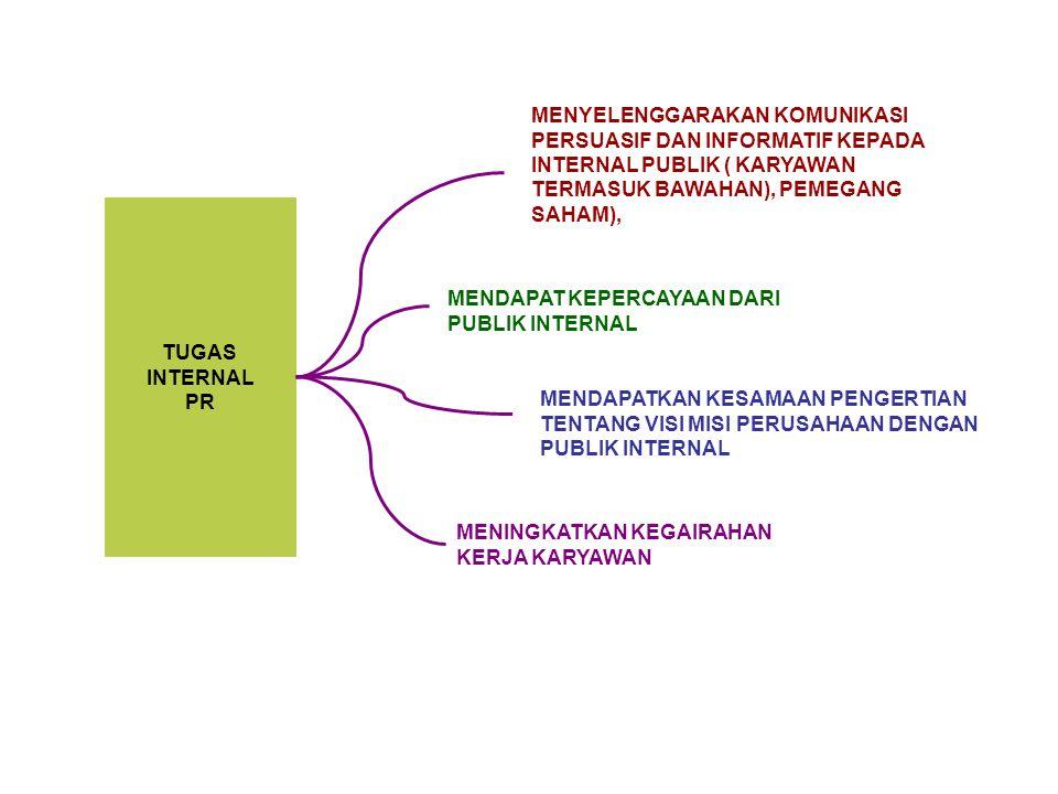 TUGAS INTERNAL PR MENYELENGGARAKAN KOMUNIKASI PERSUASIF DAN INFORMATIF KEPADA INTERNAL PUBLIK ( KARYAWAN TERMASUK BAWAHAN), PEMEGANG SAHAM), MENDAPAT KEPERCAYAAN DARI PUBLIK INTERNAL MENDAPATKAN KESAMAAN PENGERTIAN TENTANG VISI MISI PERUSAHAAN DENGAN PUBLIK INTERNAL MENINGKATKAN KEGAIRAHAN KERJA KARYAWAN
