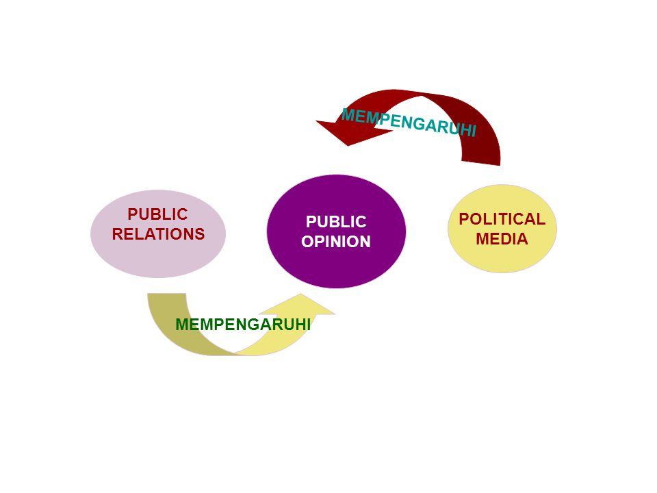 PUBLIC OPINION PUBLIC RELATIONS POLITICAL MEDIA MEMPENGARUHI