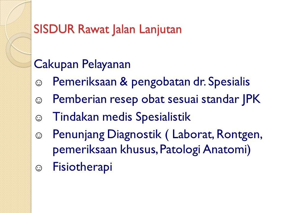 SISDUR Rawat Jalan Lanjutan PesertaPeserta PPK II Syarat: 1.Kartu JPK Valid 2.Surat Rujukan dari PPK I atau..