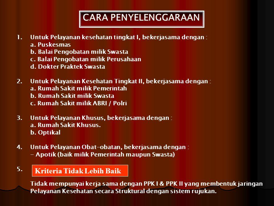 MANFAAT PROGRAM JAMINAN PEMELIHARAAN KESEHATAN (JPK) 1.