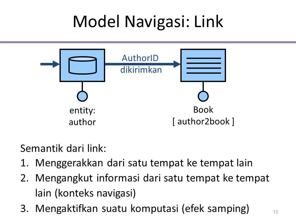 Model Navigasi: Link entity: author Book [ author2book ] Semantik dari link: 1.Menggerakkan dari satu tempat ke tempat lain 2.Mengangkut informasi dari satu tempat ke tempat lain (konteks navigasi) 3.Mengaktifkan suatu komputasi (efek samping) AuthorID dikirimkan 15