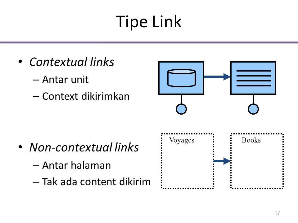Tipe Link • Contextual links – Antar unit – Context dikirimkan • Non-contextual links – Antar halaman – Tak ada content dikirim VoyagesBooks 17