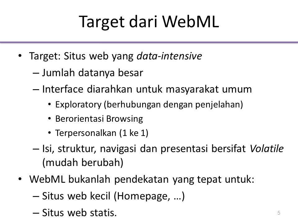 Target dari WebML • Target: Situs web yang data-intensive – Jumlah datanya besar – Interface diarahkan untuk masyarakat umum • Exploratory (berhubungan dengan penjelahan) • Berorientasi Browsing • Terpersonalkan (1 ke 1) – Isi, struktur, navigasi dan presentasi bersifat Volatile (mudah berubah) • WebML bukanlah pendekatan yang tepat untuk: – Situs web kecil (Homepage, …) – Situs web statis.