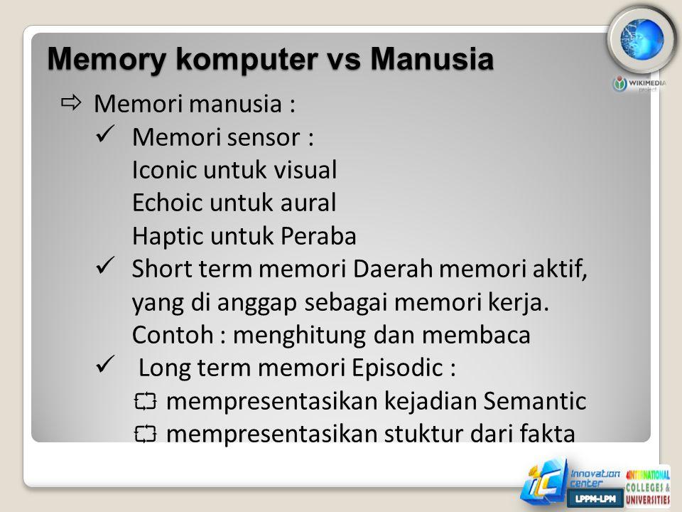 Memory komputer vs Manusia  Memori manusia :  Memori sensor : Iconic untuk visual Echoic untuk aural Haptic untuk Peraba  Short term memori Daerah memori aktif, yang di anggap sebagai memori kerja.