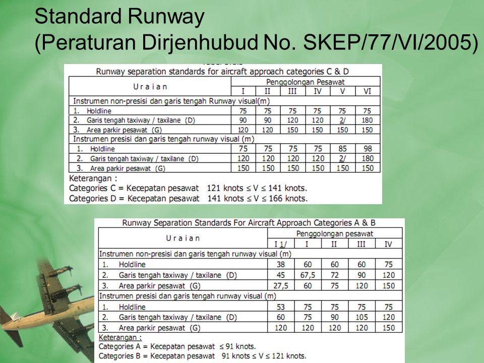 Standard Runway (Peraturan Dirjenhubud No. SKEP/77/VI/2005)