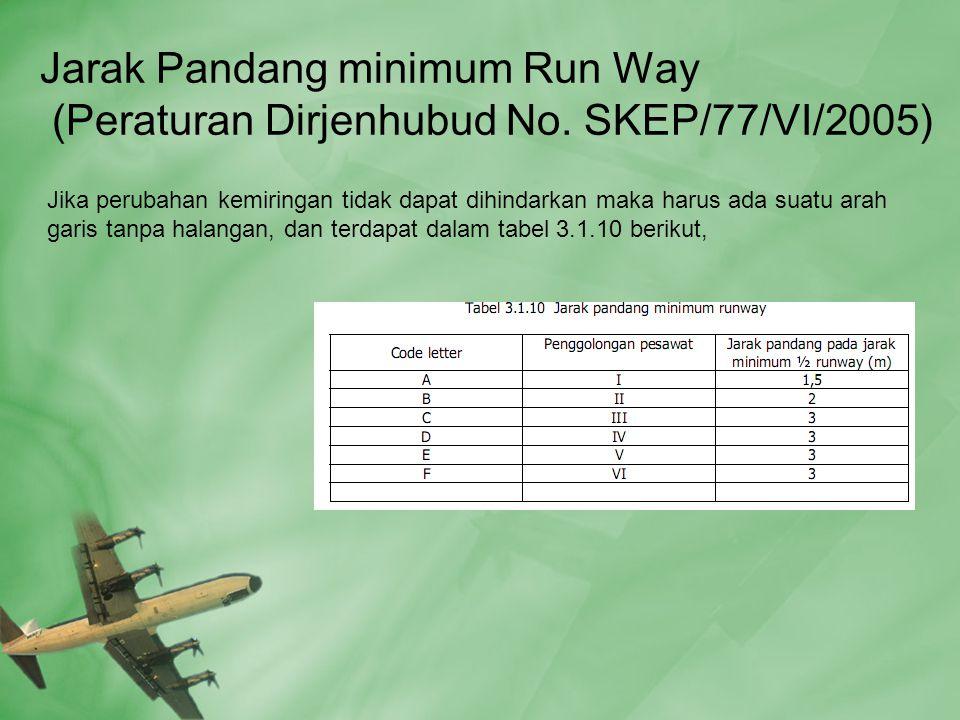 Jarak Pandang minimum Run Way (Peraturan Dirjenhubud No.