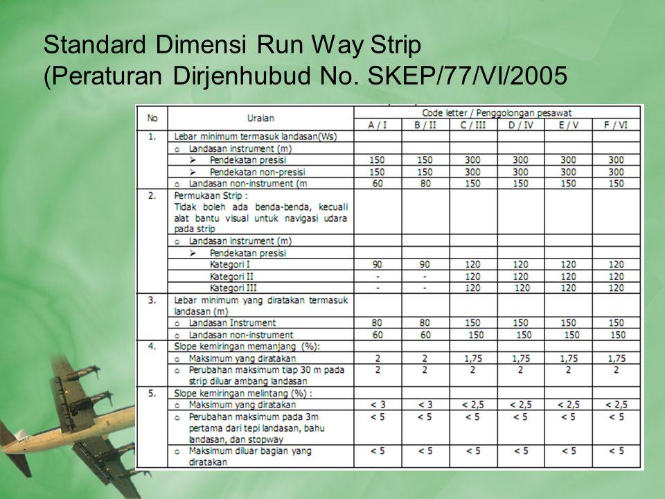 Standard Dimensi Run Way Strip (Peraturan Dirjenhubud No. SKEP/77/VI/2005