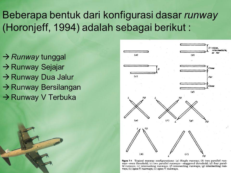 Beberapa bentuk dari konfigurasi dasar runway (Horonjeff, 1994) adalah sebagai berikut :  Runway tunggal  Runway Sejajar  Runway Dua Jalur  Runway Bersilangan  Runway V Terbuka