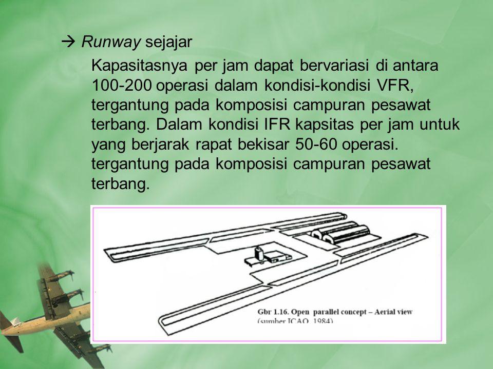  Runway sejajar Kapasitasnya per jam dapat bervariasi di antara 100-200 operasi dalam kondisi-kondisi VFR, tergantung pada komposisi campuran pesawat terbang.