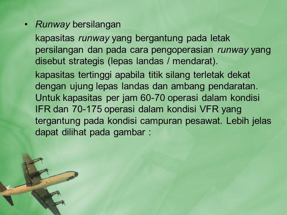 •Runway bersilangan kapasitas runway yang bergantung pada letak persilangan dan pada cara pengoperasian runway yang disebut strategis (lepas landas / mendarat).
