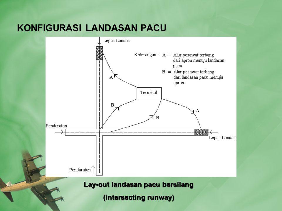 KONFIGURASI LANDASAN PACU Lay-out landasan pacu bersilang Lay-out landasan pacu bersilang (intersecting runway) (intersecting runway)