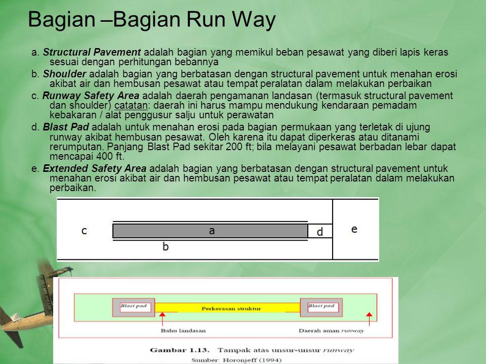 Bagian –Bagian Run Way a.