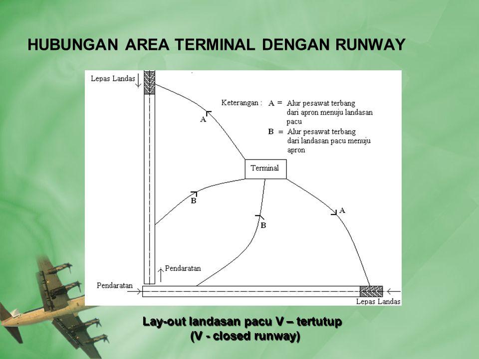 HUBUNGAN AREA TERMINAL DENGAN RUNWAY Lay-out landasan pacu V – tertutup (V - closed runway)
