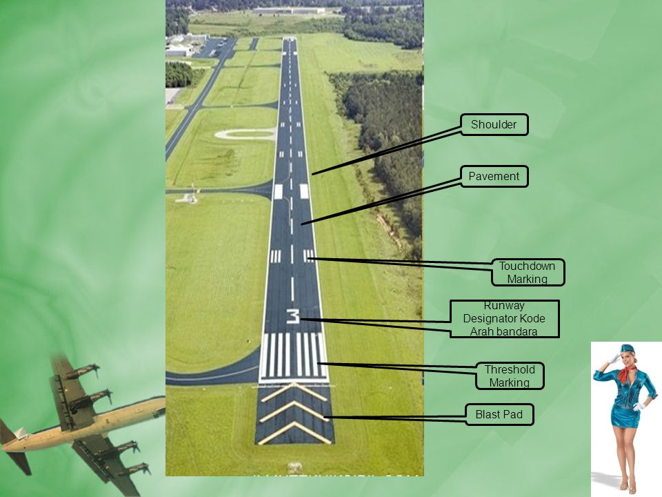 Pavement Touchdown Marking Runway Designator Kode Arah bandara Threshold Marking Blast Pad Shoulder