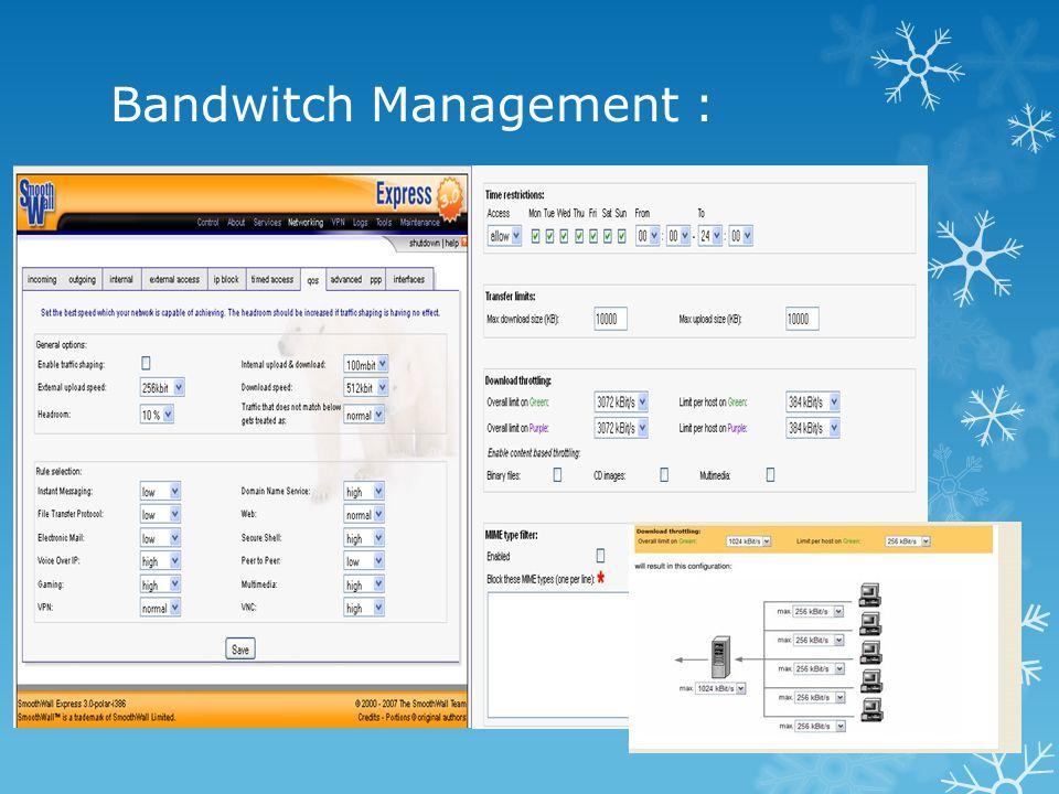 Bandwitch Management :