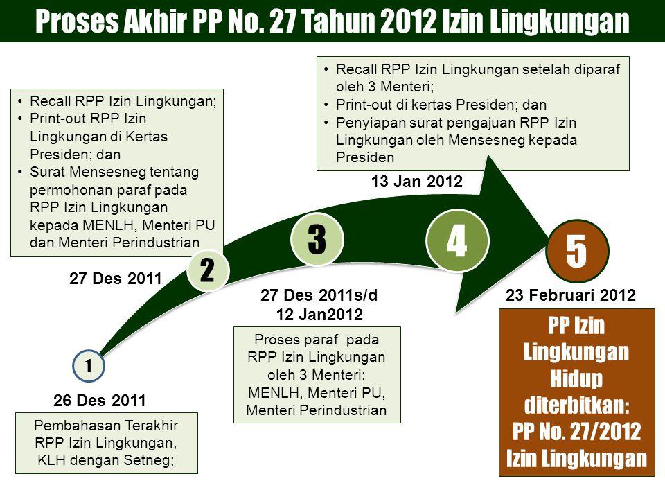 •Recall RPP Izin Lingkungan setelah diparaf oleh 3 Menteri; •Print-out di kertas Presiden; dan •Penyiapan surat pengajuan RPP Izin Lingkungan oleh Men