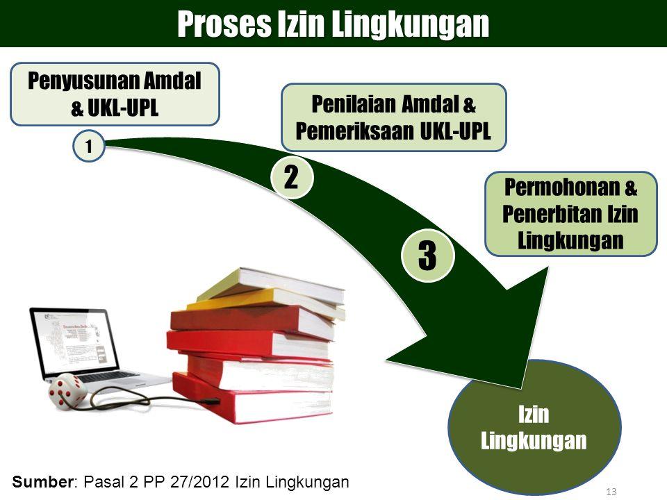 Izin Lingkungan 13 Penyusunan Amdal & UKL-UPL 1 Penilaian Amdal & Pemeriksaan UKL-UPL 2 3 Permohonan & Penerbitan Izin Lingkungan Proses Izin Lingkung