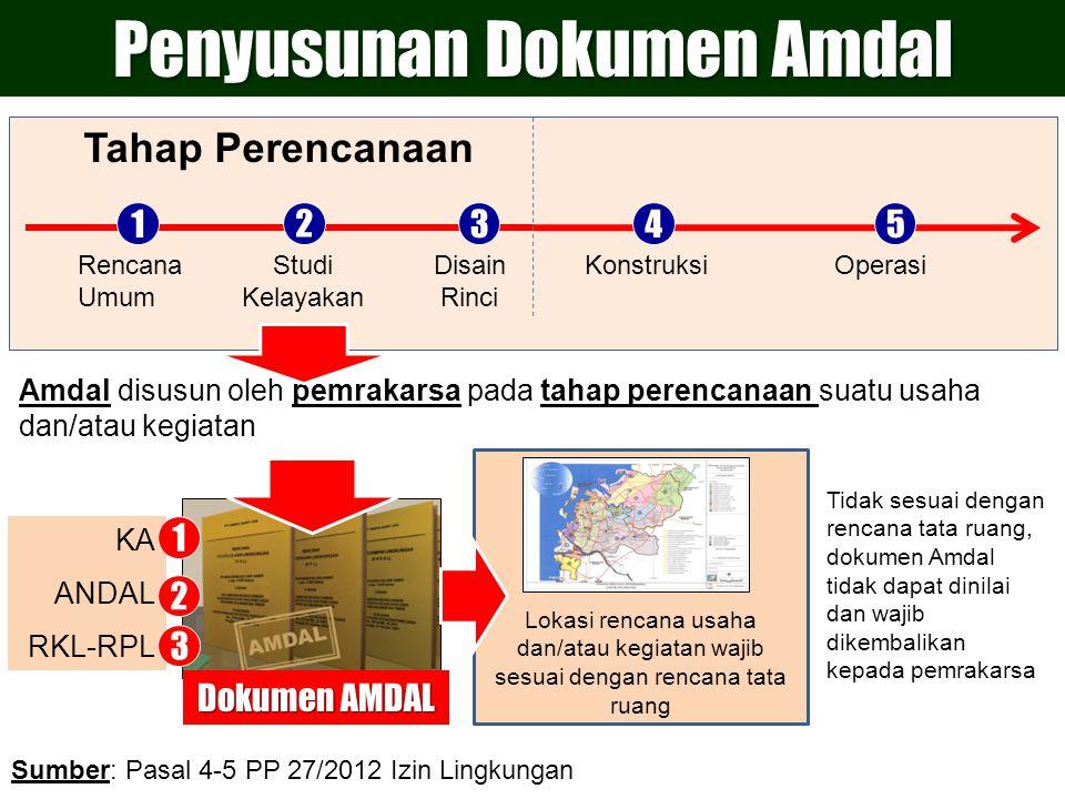 Rencana Umum Studi Kelayakan Disain Rinci Konstruksi Operasi 145 Dokumen AMDAL Penyusunan Dokumen Amdal 2 3 Tahap Perencanaan Amdal disusun oleh pemra