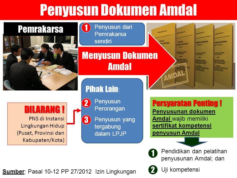 Penyusun Dokumen Amdal Menyusun Dokumen Amdal Pihak Lain : •Penyusun Perorangan •Penyusun yang tergabung dalam LPJP Penyusun dari Pemrakarsa sendiri 1