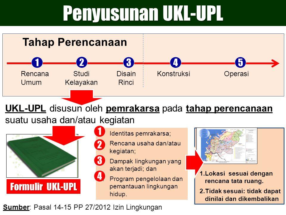 Rencana Umum Studi Kelayakan Disain Rinci Konstruksi Operasi 145 Formulir UKL-UPL Penyusunan UKL-UPL 2 3 Tahap Perencanaan UKL-UPL disusun oleh pemrak