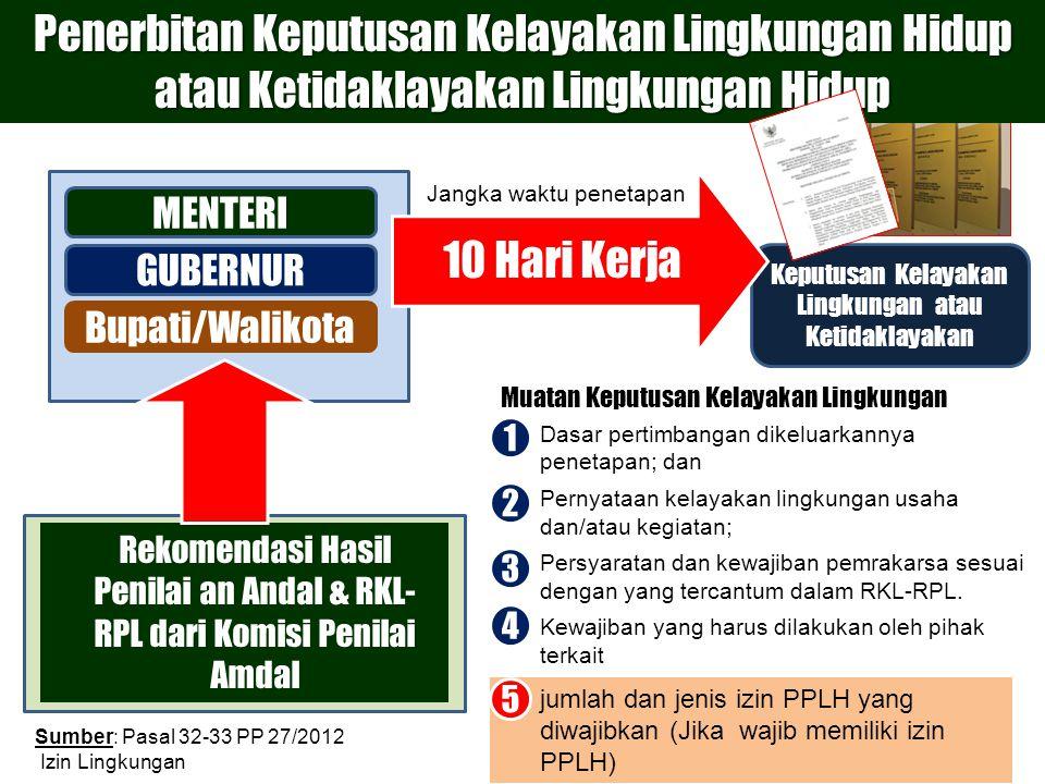 1.jumlah dan jenis izin PPLH yang diwajibkan (Jika wajib memiliki izin PPLH) Rekomendasi Hasil Penilai an Andal & RKL- RPL dari Komisi Penilai Amdal K