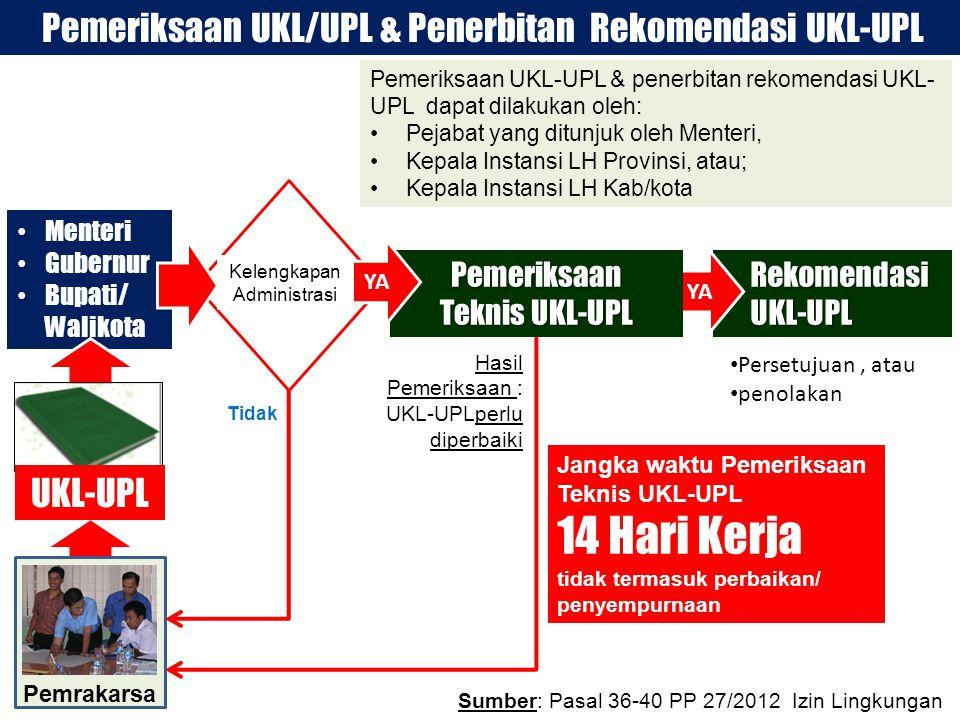 • Menteri • Gubernur • Bupati/ Walikota Rekomendasi UKL-UPL YA Pemeriksaan Teknis UKL-UPL Pemeriksaan UKL/UPL & Penerbitan Rekomendasi UKL-UPL Pemraka