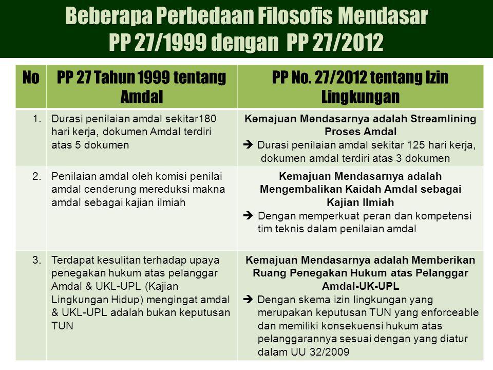 Beberapa Perbedaan Filosofis Mendasar PP 27/1999 dengan PP 27/2012 NoPP 27 Tahun 1999 tentang Amdal PP No. 27/2012 tentang Izin Lingkungan 1.Durasi pe