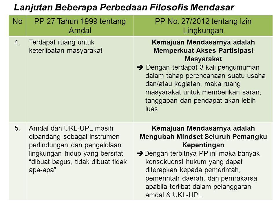 NoPP 27 Tahun 1999 tentang Amdal PP No. 27/2012 tentang Izin Lingkungan 4.4.Terdapat ruang untuk keterlibatan masyarakat Kemajuan Mendasarnya adalah M