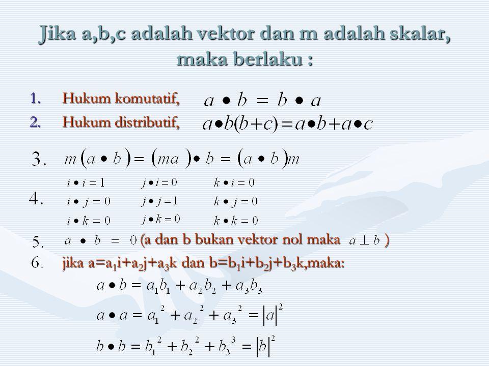 Jika a,b,c adalah vektor dan m adalah skalar, maka berlaku : 1.Hukum komutatif, 2.Hukum distributif, (a dan b bukan vektor nol maka ) (a dan b bukan v