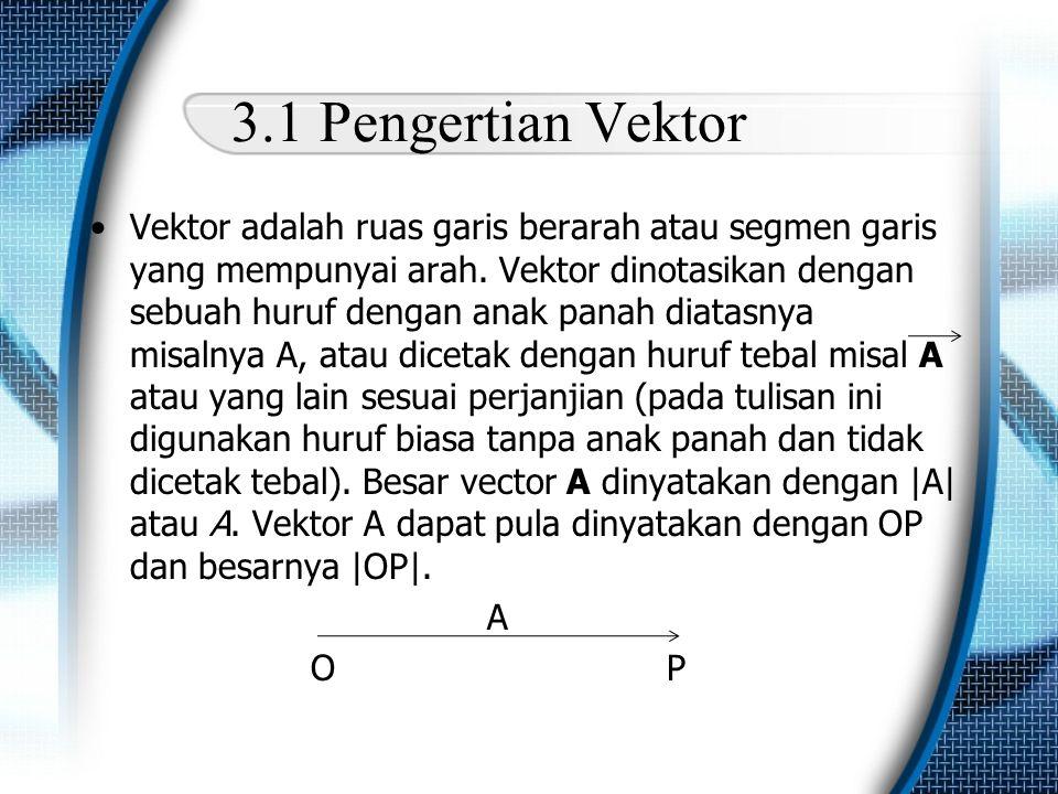 3.1 Pengertian Vektor •Vektor adalah ruas garis berarah atau segmen garis yang mempunyai arah. Vektor dinotasikan dengan sebuah huruf dengan anak pana
