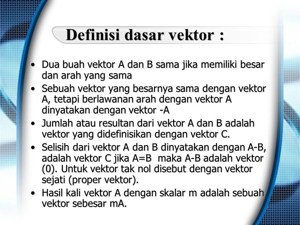 Definisi dasar vektor : •Dua buah vektor A dan B sama jika memiliki besar dan arah yang sama •Sebuah vektor yang besarnya sama dengan vektor A, tetapi