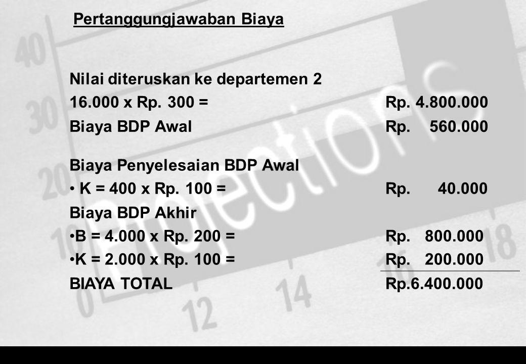 Pertanggungjawaban Biaya Nilai diteruskan ke departemen 2 16.000 x Rp. 300 =Rp. 4.800.000 Biaya BDP AwalRp. 560.000 Biaya Penyelesaian BDP Awal •K = 4