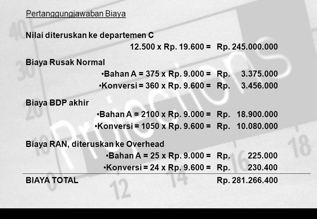 Pertanggungjawaban Biaya Nilai diteruskan ke departemen C 12.500 x Rp. 19.600 =Rp. 245.000.000 Biaya Rusak Normal •Bahan A = 375 x Rp. 9.000 = •Konver