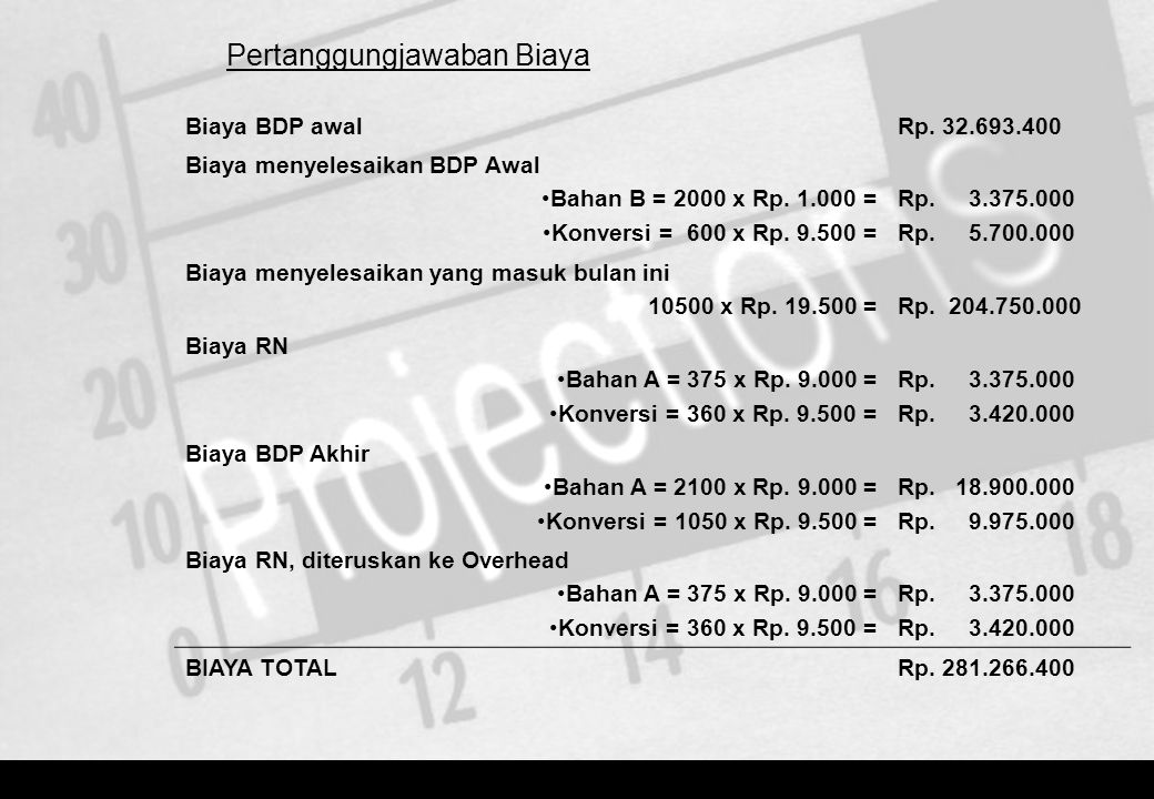 Pertanggungjawaban Biaya Biaya BDP awalRp. 32.693.400 Biaya menyelesaikan BDP Awal •Bahan B = 2000 x Rp. 1.000 = •Konversi = 600 x Rp. 9.500 = Rp. 3.3