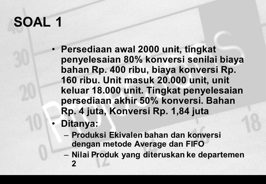 SOAL 1 •Persediaan awal 2000 unit, tingkat penyelesaian 80% konversi senilai biaya bahan Rp. 400 ribu, biaya konversi Rp. 160 ribu. Unit masuk 20.000