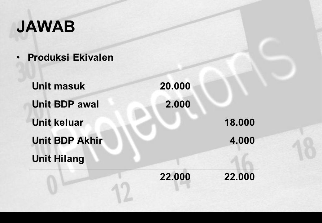 JAWAB •Produksi Ekivalen Unit masuk20.000 Unit BDP awal2.000 Unit keluar18.000 Unit BDP Akhir4.000 Unit Hilang 22.000